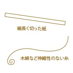 細長く切った紙、または木綿などの伸縮性のない糸